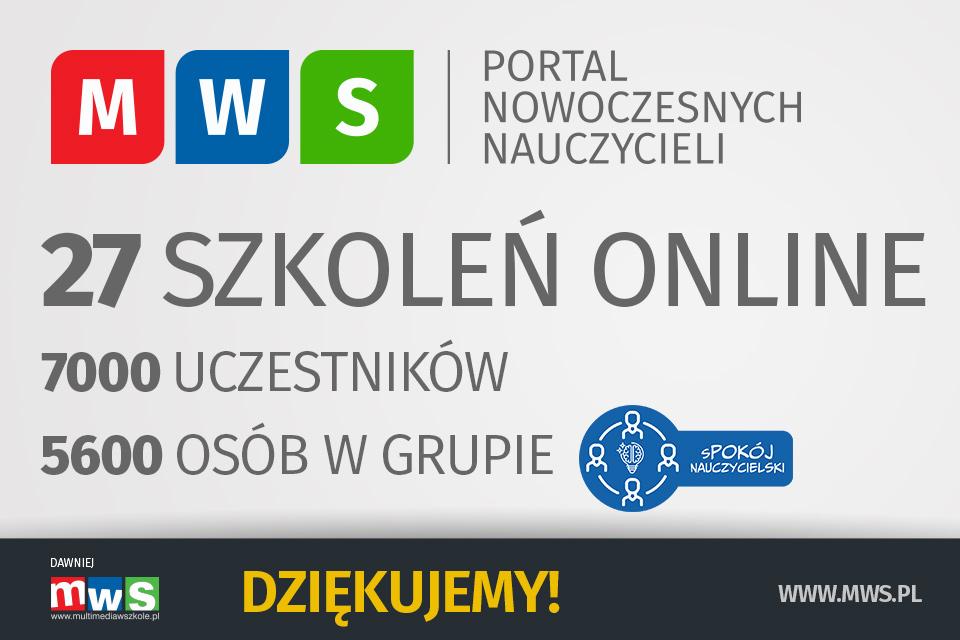 podsumowanie roku - portal edukacyjny MWS